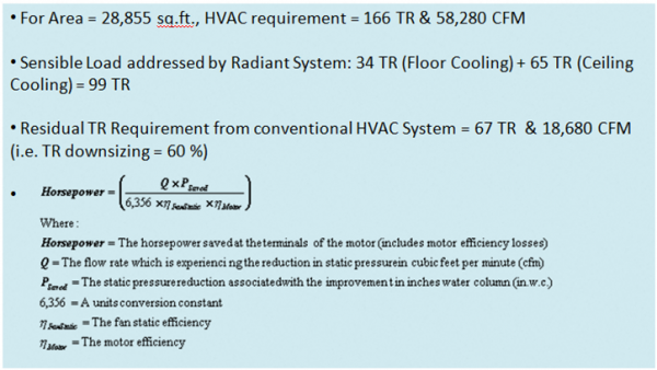 Radiant Cooling Fairconditioning