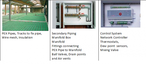 Radiant Cooling System Components