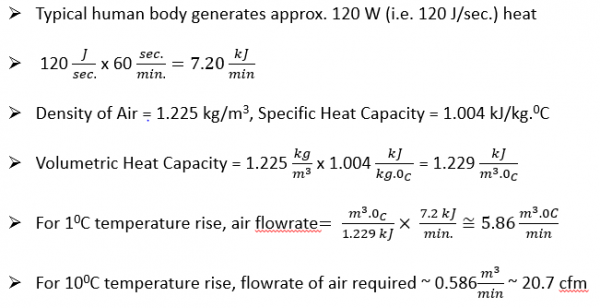 _Structure Cooling_Fig 2_Human thermal Capacity